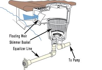 cara pemasangan skimmer